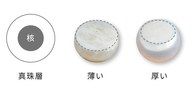 真珠の上手な選び方/巻き